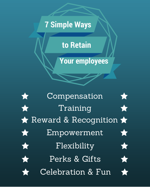 7 Simple Ways to Retain Employees