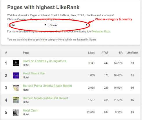 LikeAlyzer: Image of report showing competititors